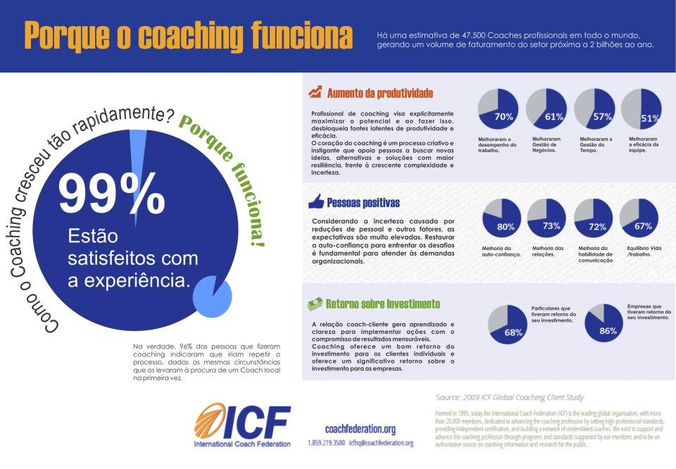 ICF_PorqueFunciona